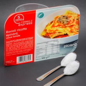 1 barquette de ravioli ricotta épinard Picard Surgelés contient 2 cuil. à café de sucre soit 9,8g